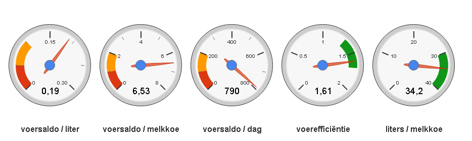 rantsoen dashboard